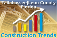 Construction Trends  Thumbnail